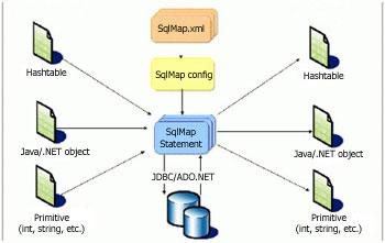 Java : collection framework : treemap (keyset)
