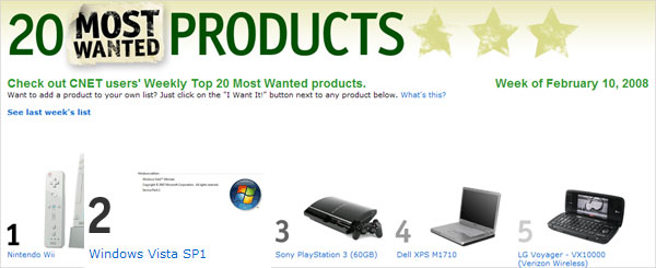 20 Most Wanted Products