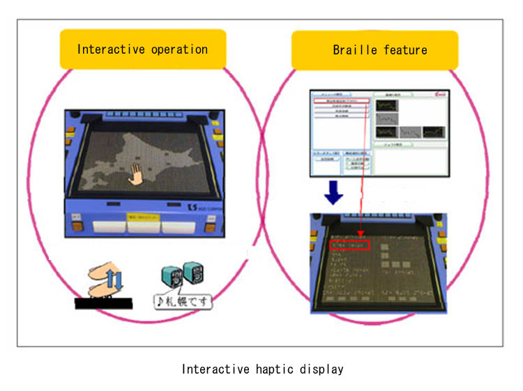Haptic Display Prototype from NHK