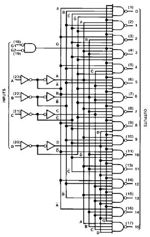 Talsu.net :: [전자계산기 구조] 레지스터 전송과 마이크로 연산